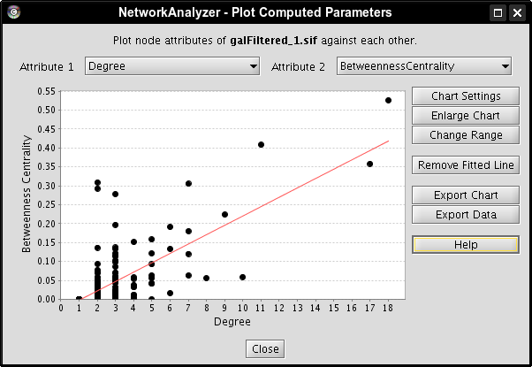 NetworkAnalyzer Help